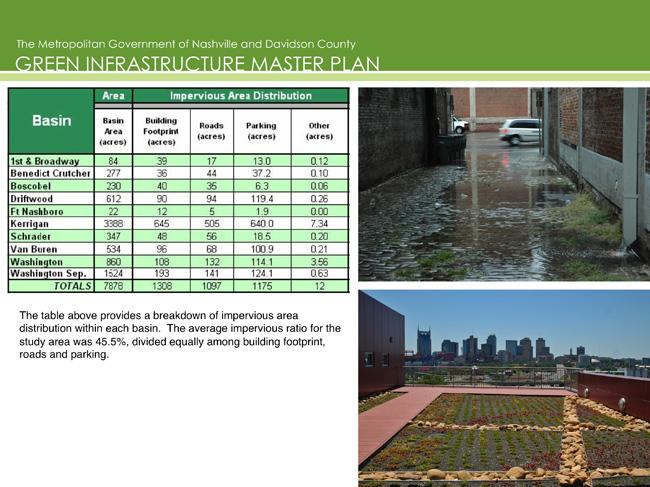 GreenInfrastructureMasterPlan_KimHawkins