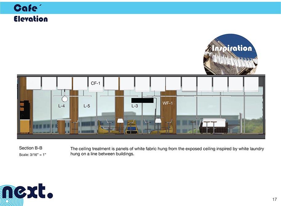 Cafe elevation diagram