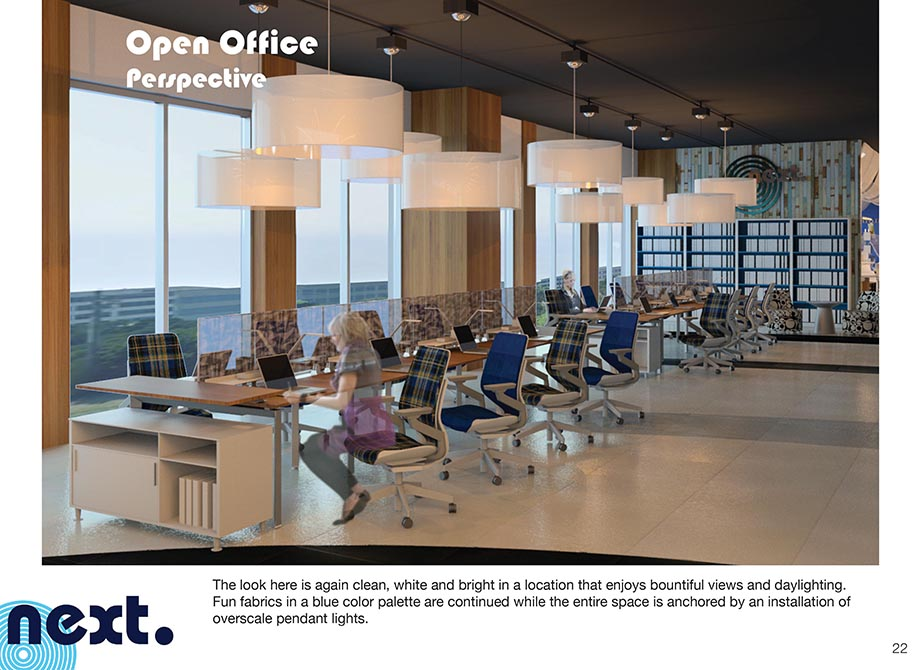 Open office perspective simulation