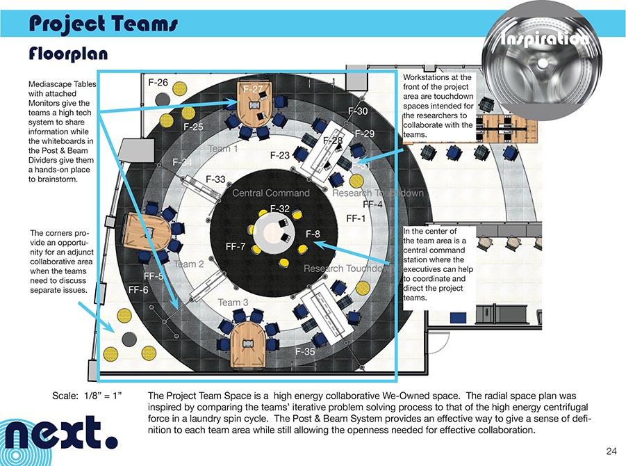 Project teams office space floorplan