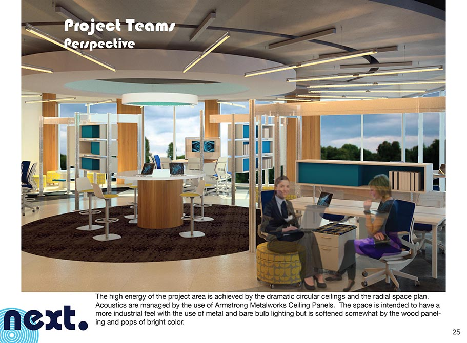 Project teams perspective with office space simulation