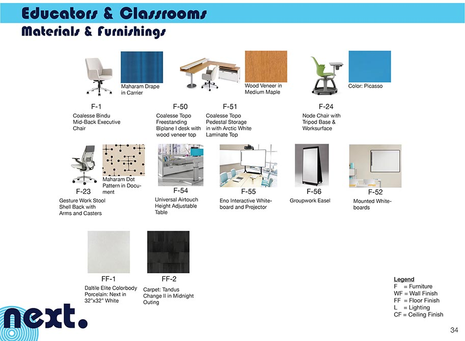 Poster displaying design materials and furnishings for educators and classrooms