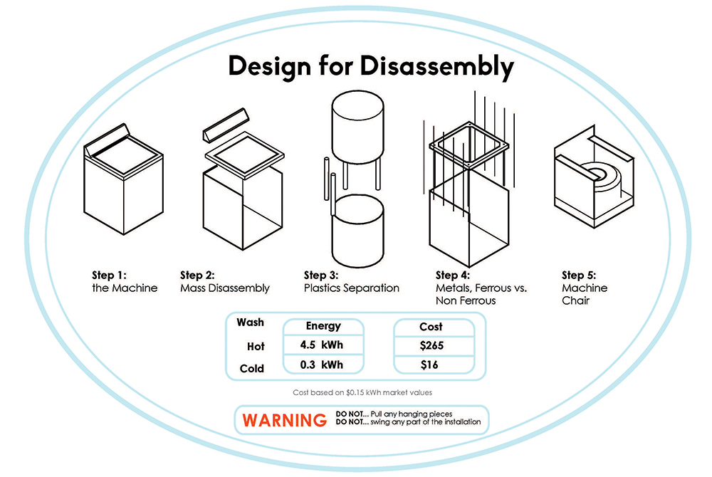 Design for Dissembly diagram, LSU ARCH 4041 Issues in Sustainability