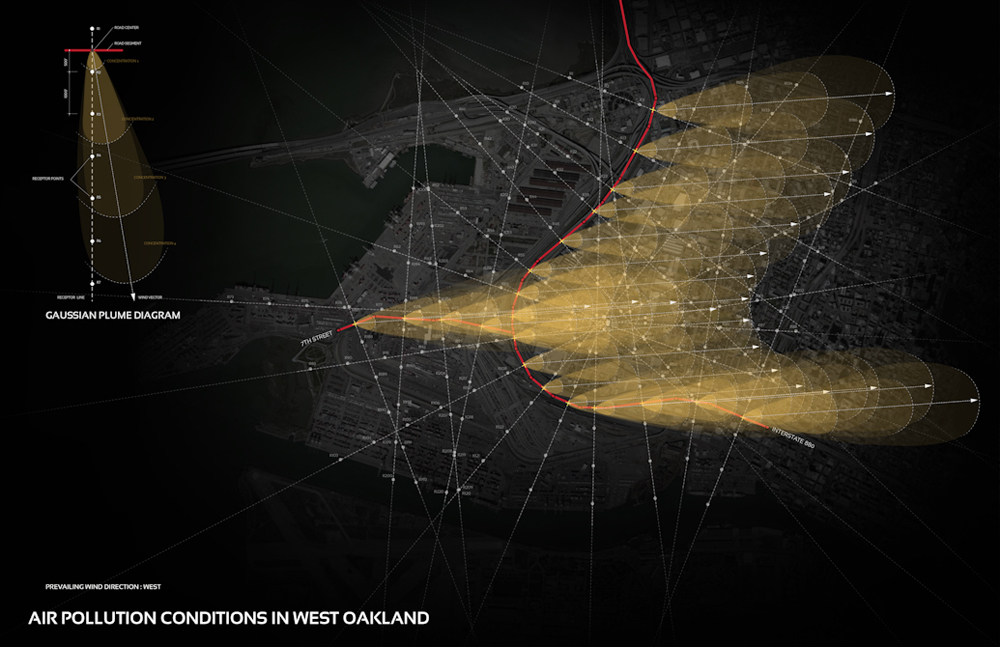 Map of air pollution conditions in West Oakland