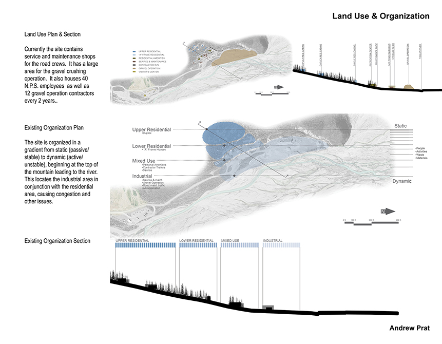 Land use organization with plan, existing organization plan, and cross section. LA 4008 Advanced Topics Studio student work