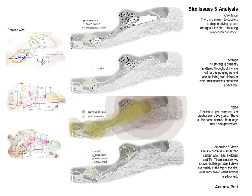 Site issues & Analysis with circulation, storage, noise, amenities & views. Design by LA 4008 Advanced Topics Studio student Andrew Prat