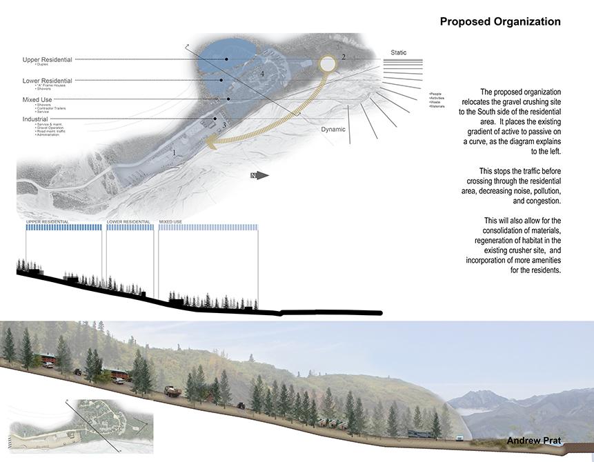 Proposed organization of landscape site by LA 4008 Advanced Topics Studio student
