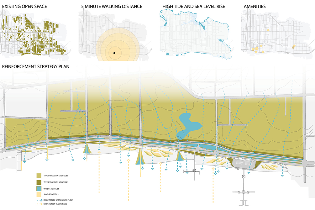 Reinforcement strategy plan of coastal region, with pullout images of existing open space, 5 minute walking distance, high tide and sea level rise, and amenities. LA 4008 Advanced Topics Studio work