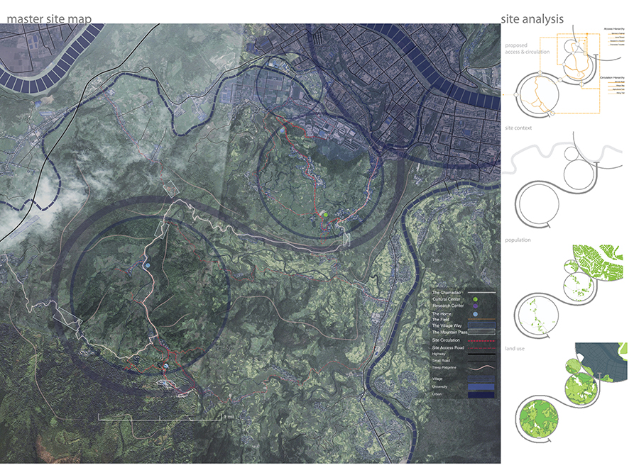 Master site map and site analysis, landscape aerial image