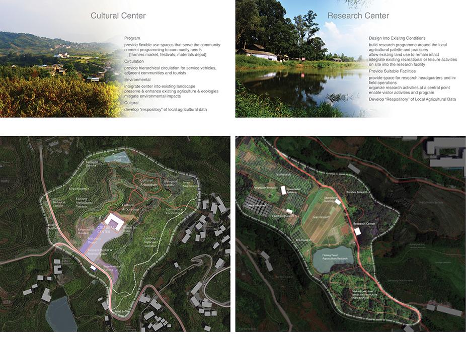 Cultural center and research center facilities designs. LA 4008 Advanced Topics Studio student work