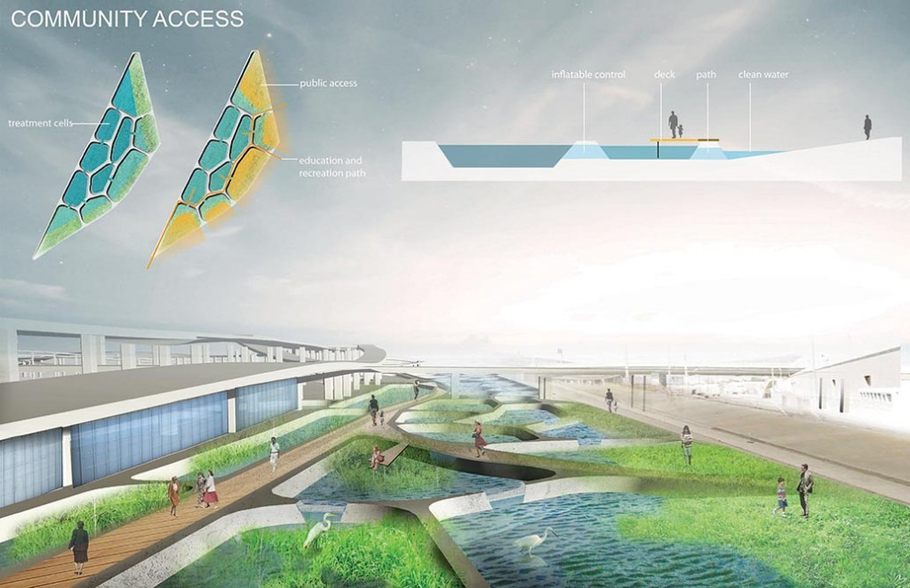 Water treatment wetlands concept