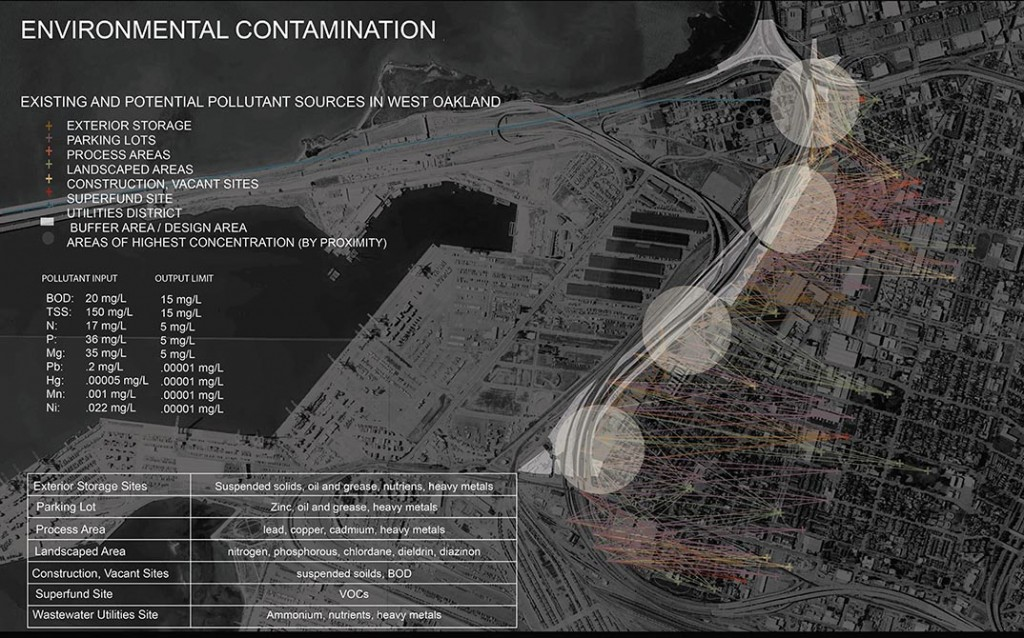 Overhead view of environmental contamination in West Oakland