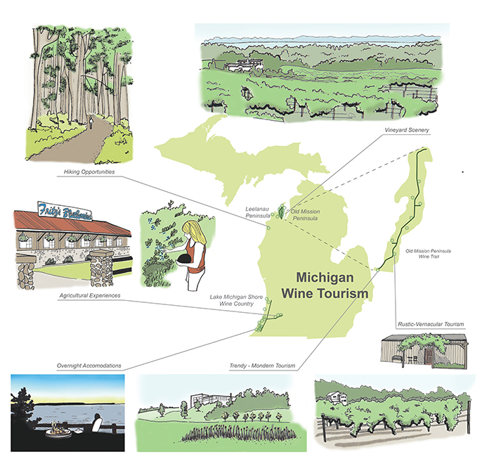 Illustration of Michigan wine tourism with Michigan State, scenes of vineyard scenery, hiking opportunities, agricultural experiences, overnight accommodations, trendy modern tourism, rustic vernacular tourism and wine trails represented. LA 4008 Advanced Topics Studio student work