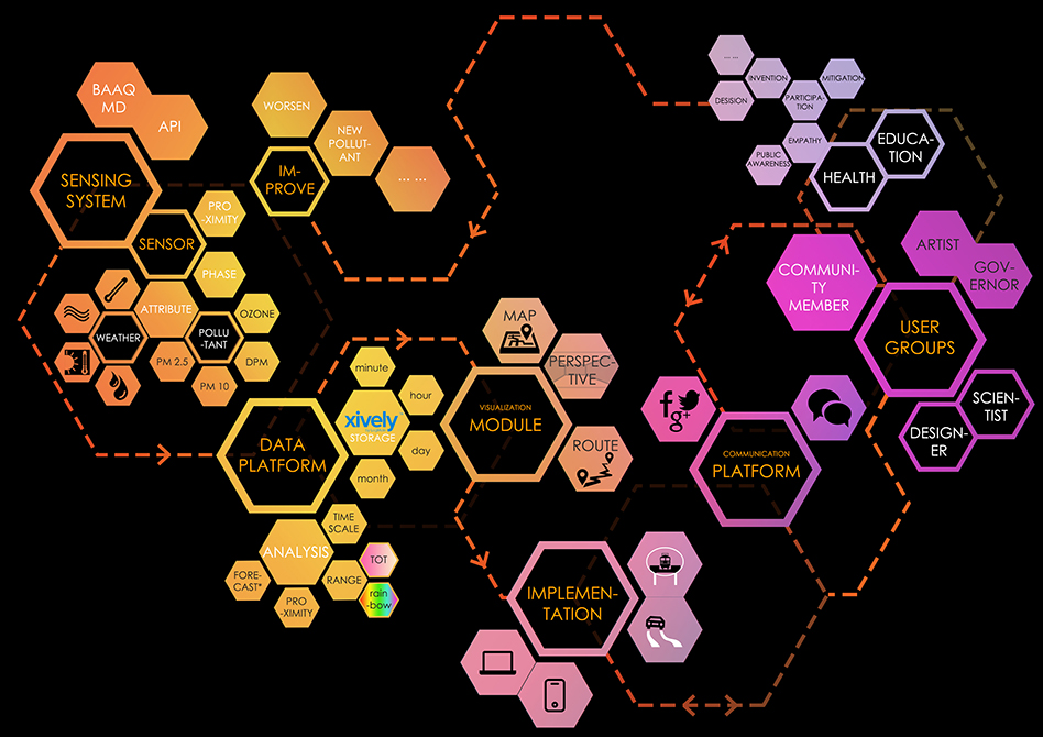 Graphic with multi color hexagons of advanced sensing system