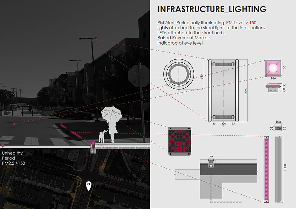 Graphic showing new street lighting ideas