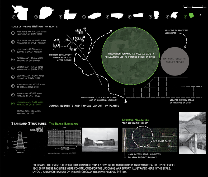 Design with scale of various WWII unition plants, standard structures, common elements and typical layout of plants. Black background. LA 5002 Landscape Design VIII Capstone Project