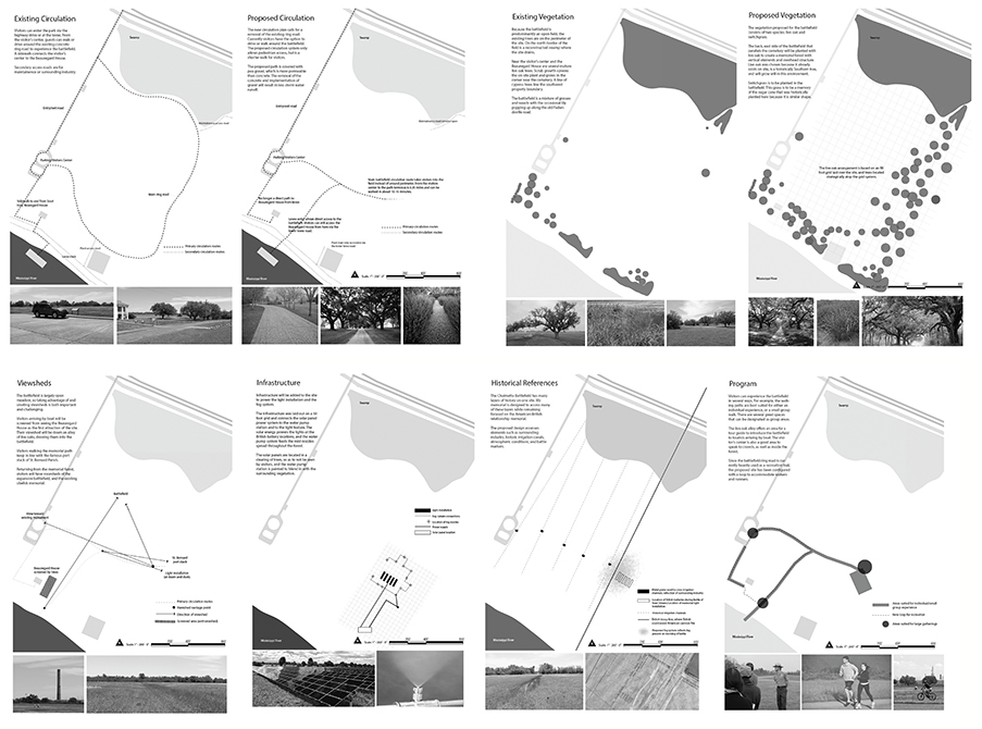 Diagrams with existing circulation, proposed circulation, existing vegetation, proposed vegetation, viewsheds, infrastructure, historical references, programs. LA 7002 Graduate Landscape Design II: Site Design