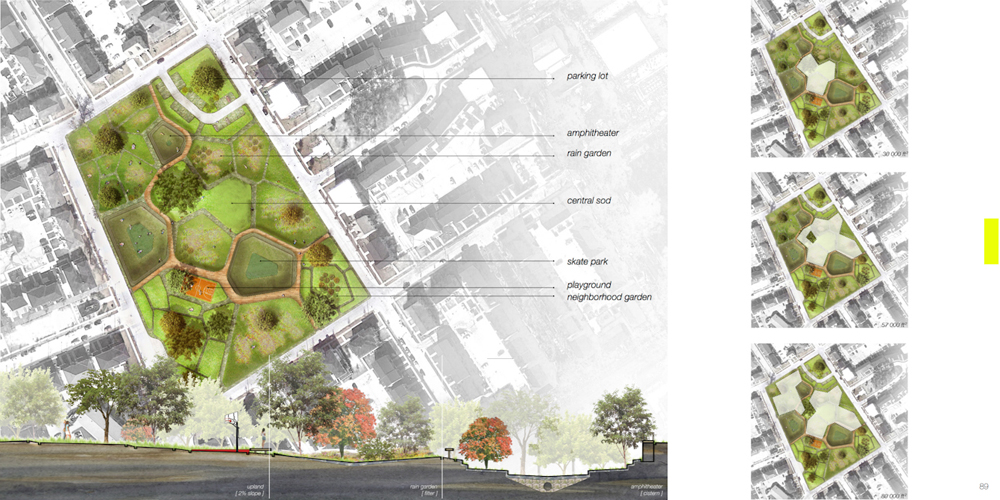 Aerial view of community with parking lot, ampitheater, rain garden, central sod, skate park, playground, neighborhood garden indicated. LA 7003: Graduate Landscape Design III: Community Design