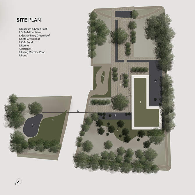 Site plan with numbers corresponding to museum and green roof, splash fountains, garage entry green roof, cafe green roof, cafe pond, runnel, wetlands, living machine pond, and pond. LA 7003 Graduate Landscape Design: Water Studio