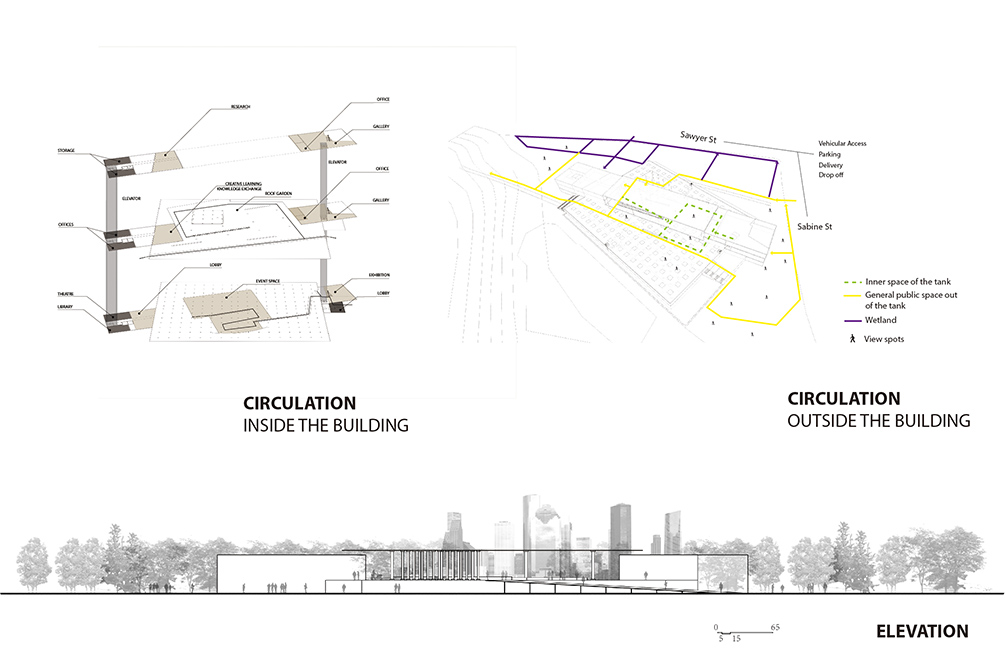 Circulation inside and outside building, elevation. V. Nigam, diagrams and elevations
