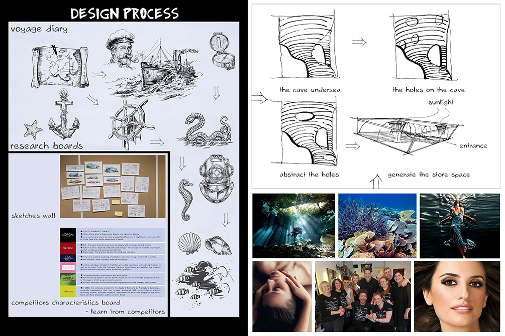 Design process, with voyage diary, research boards, sketches, and photographs; lsu interior design student work