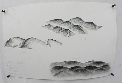 Sketches of wave field surface features