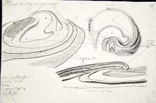 Sketches of land form surface pattern