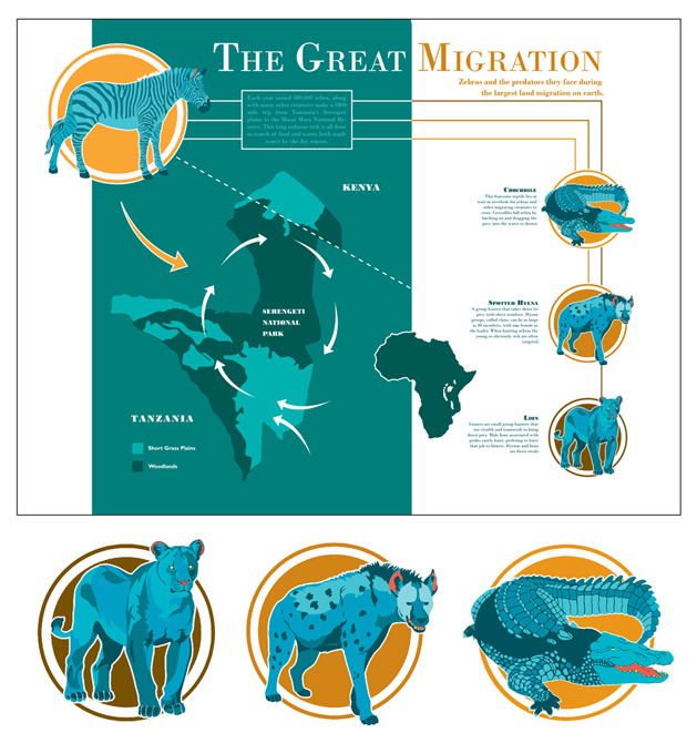 The Great Migration poster design with illustrated zebra, panther, hyena, alligator. LSU BFA Studio Art Graphic Design