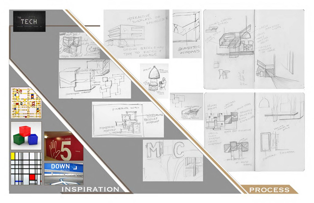 Inspiration images and process sketches, lsu interior design student work