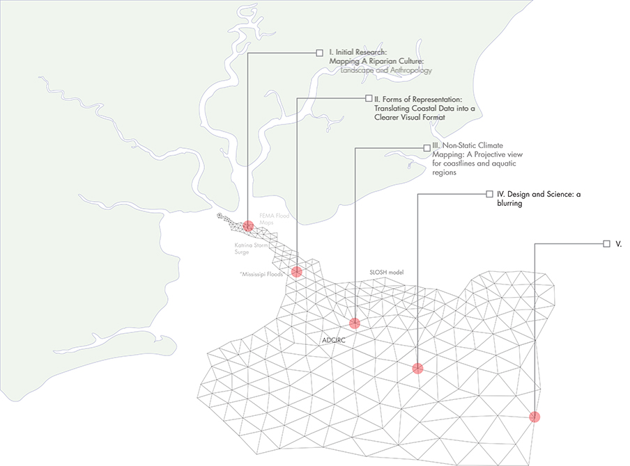 Diagram of coast, Nicholas Griener, BArch 2017: Research design