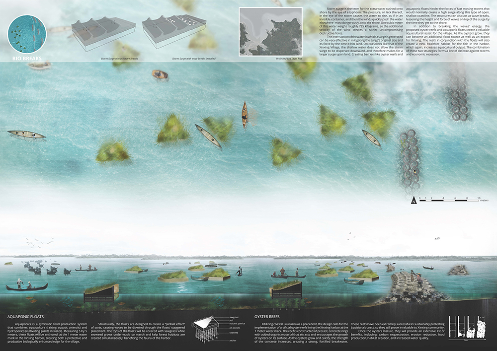 water usage poster, designing resilience in asia international design competition