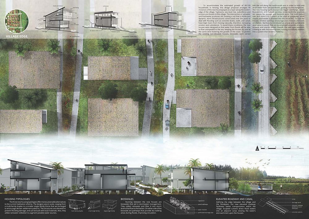 typologies poster, designing resilience in asia international design competition
