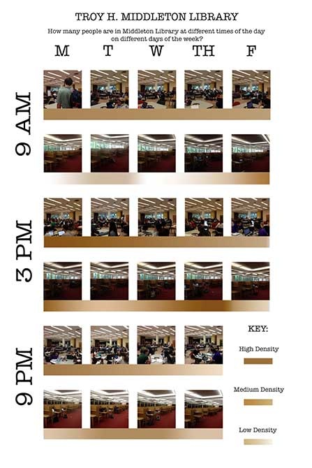 Photo series showing space over time lapse, lsu interior design student work