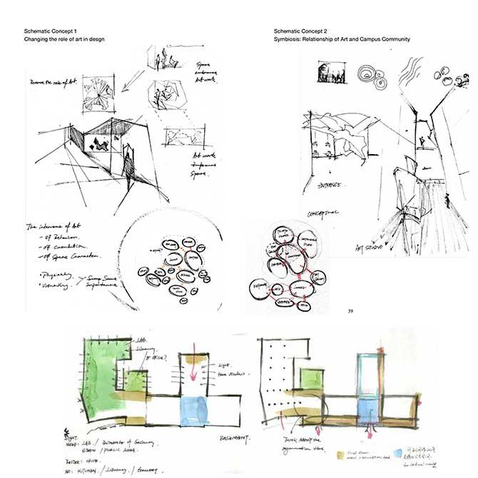 Diagram sketch. lsu interior design student work