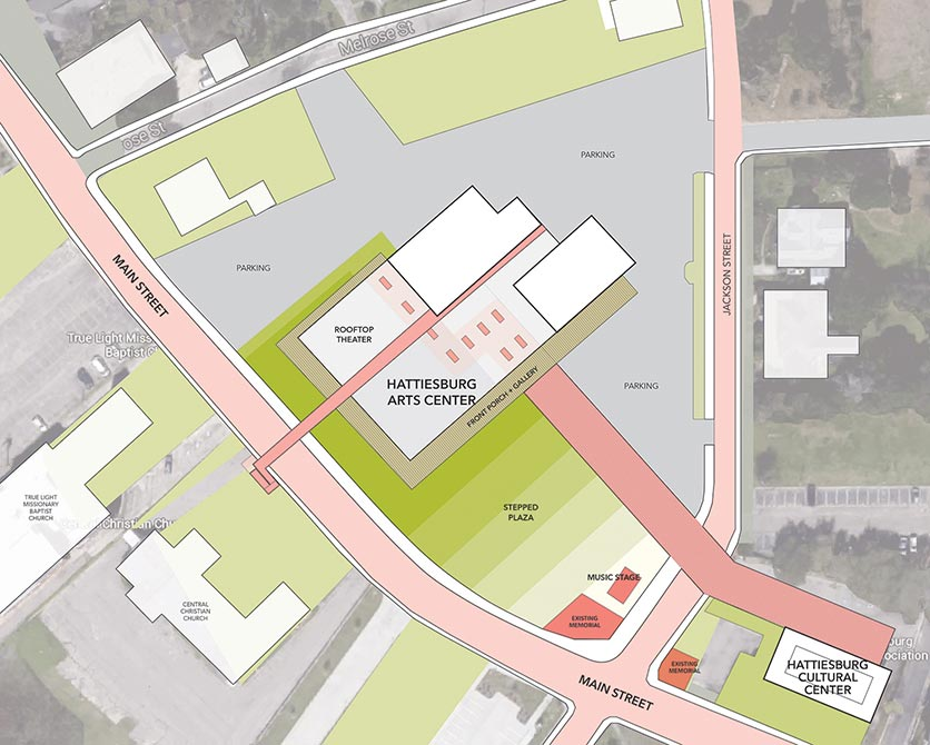hattiesburg arts council site plan