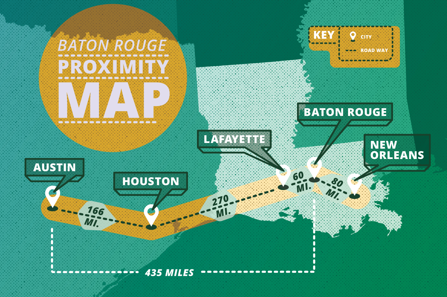 Baton Rouge Proximity Map: graphic showing distance of Baton Rouge to New Orleans, Lafayette, Houston, Austin, with Louisiana state shape in background