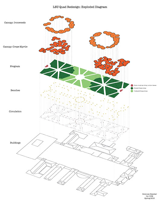 exploded diagram of LSU quad redesign