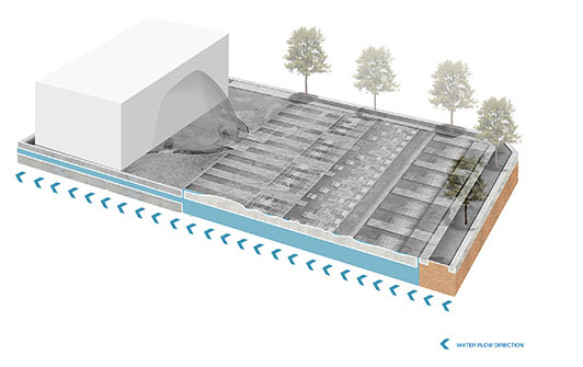 Concept image showing water flow