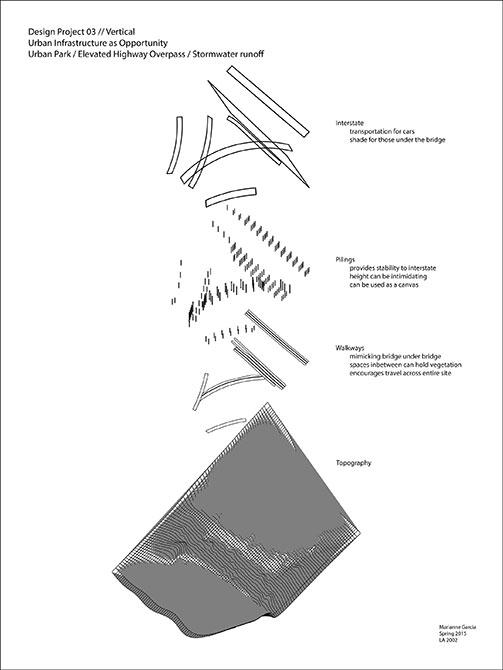 lsu landscape design II