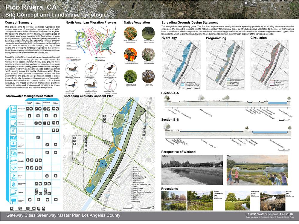 La 7031 Graduate Landscape Design Iii Stormwater
