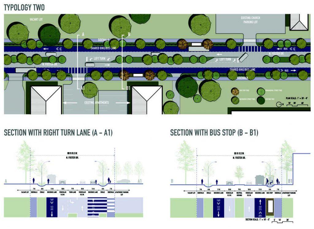 Baton Rouge Mid City Planning