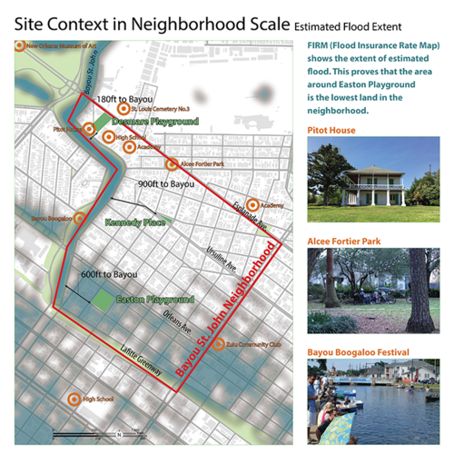Site context in neighborhood scale map view