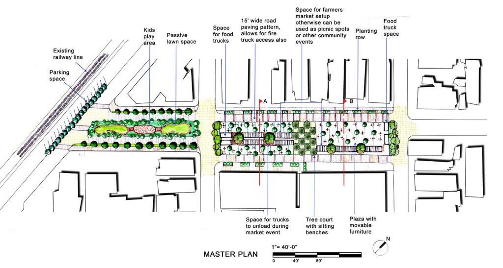 Dublin Park master plan