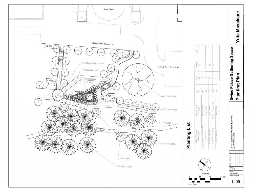Swine Palace gathering space planting plan