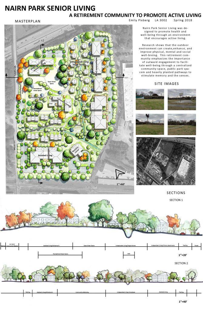 Nairn Park seniot living community overhead concept view