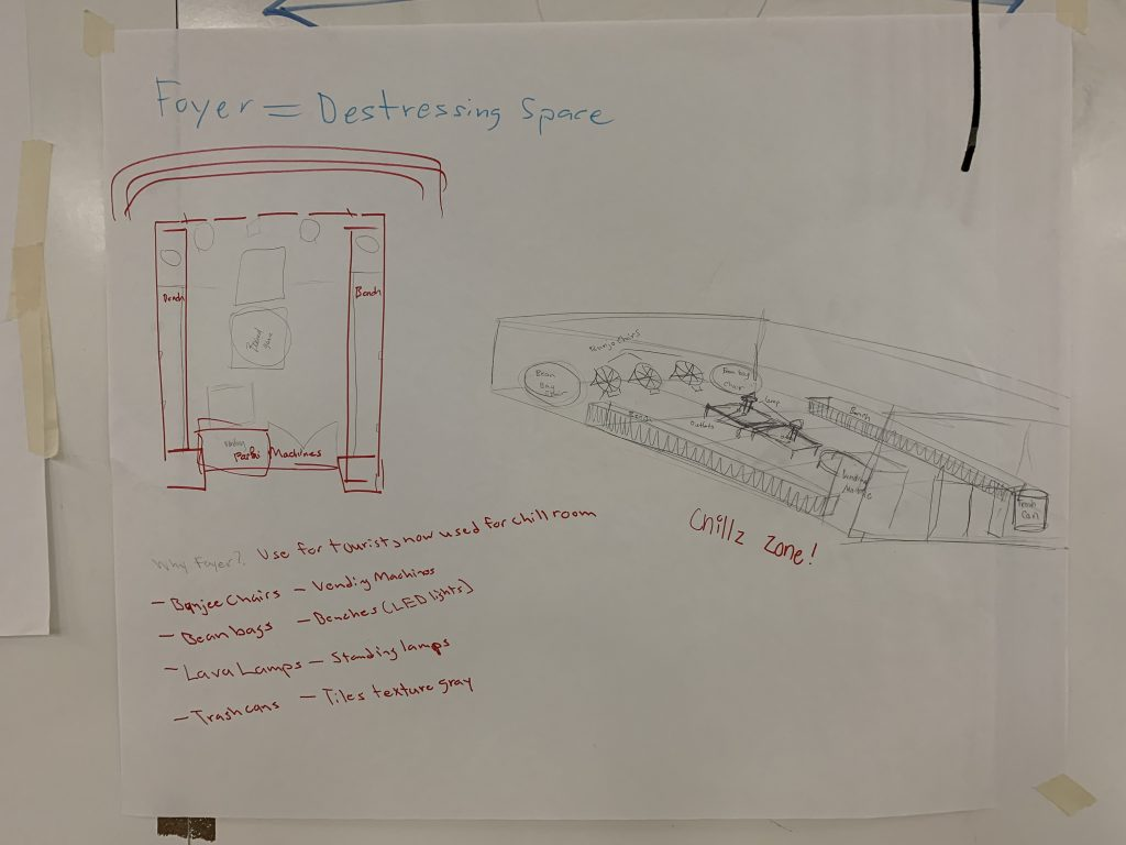 Architectural drawing with scribbled notes