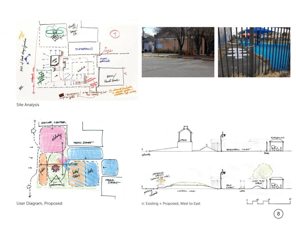 Site analysis, user diagram, cross section hand drawing