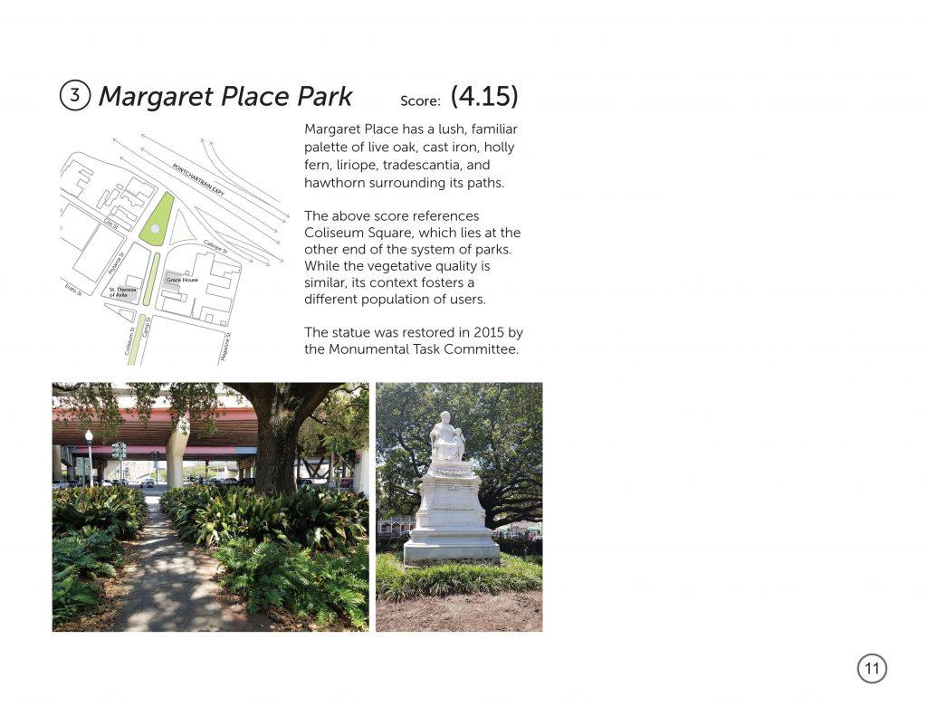 Margaret Place Park analysis