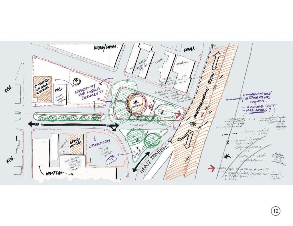 Site sketch analyzing traffic flow