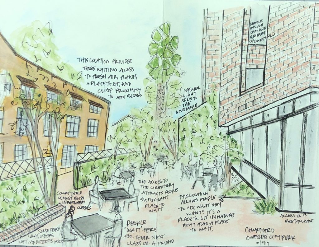 sketch of LSU Design Building courtyard